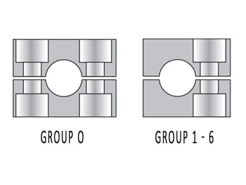 RAP323X Metric Standard Series RAP Clamp Halves
